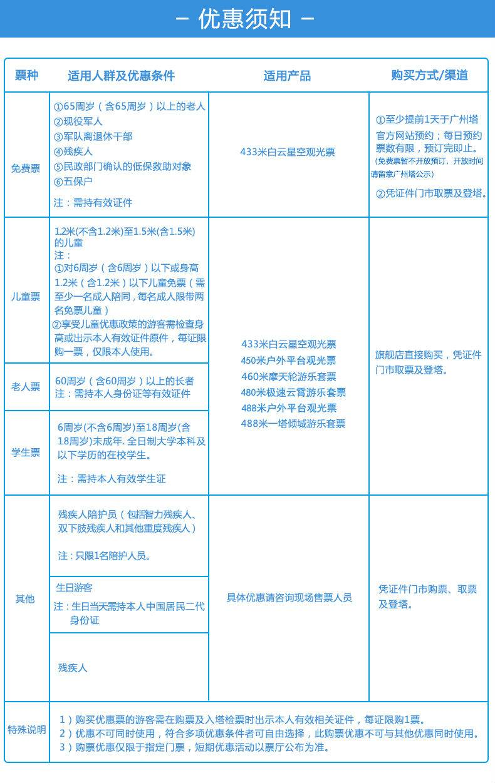 广州塔488米白云星空观光门票(成人票),含白云观光大厅+星空观光大厅+塔顶户外观景平台+户外观景平台
