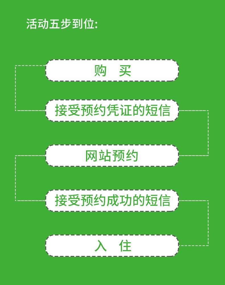 【全年适用&周末不加收】中山泉林大河sports酒店399元超值暑假亲子套餐!(含精品房1间1晚+3份营养早餐+2张观光缆车+2张9项亲子欢乐套票
