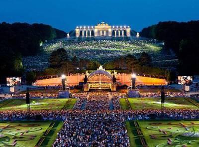 欧洲六国游景点_奥地利维也纳-美泉宫和后花园