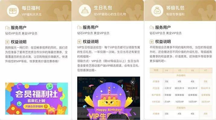 【全国通】49元秒杀爱奇艺皇家VIP会员半年卡,无广告狂刷剧,因为您是VIP!