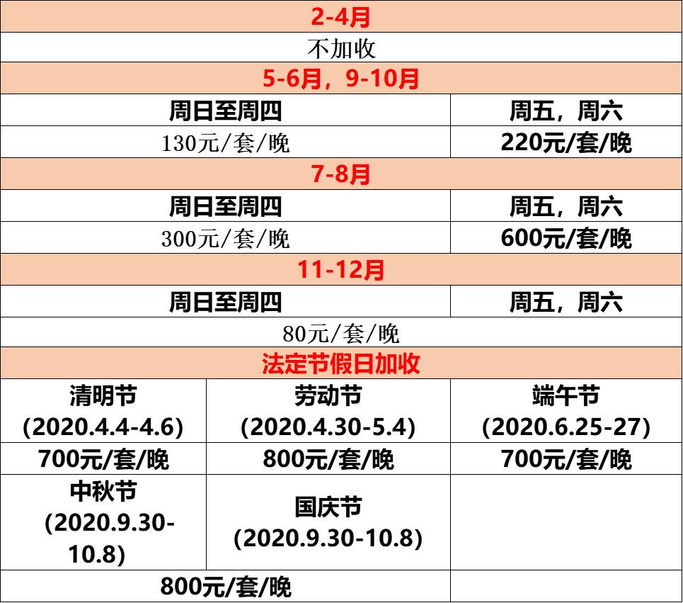 面朝大海 花开一春!99元享惠州双月湾两房一厅海景房!