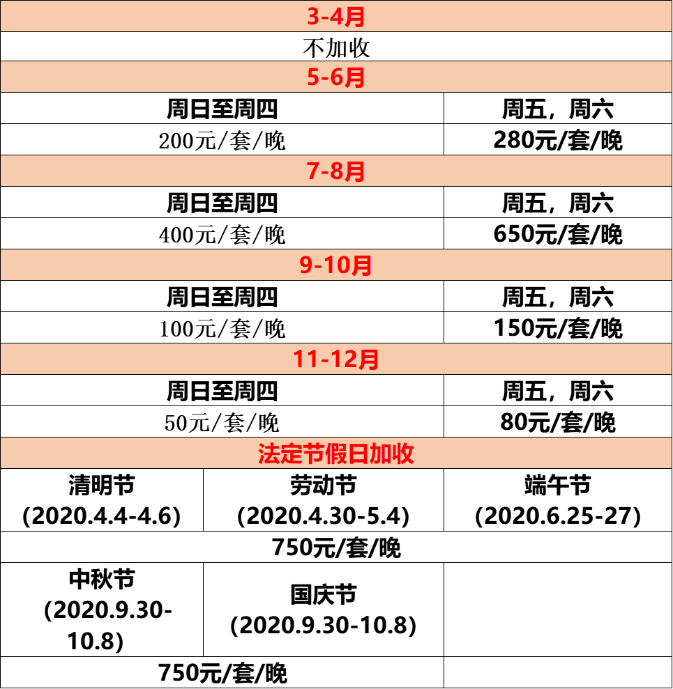 【惠州双月湾】正海两房一厅来袭!3-4月周末不加收,99元秒杀原价799元双月湾海景房!不加收月份节假日除外,错过不再有 !