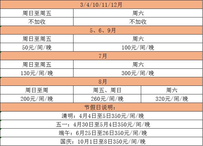 【惠州】疫后需狂欢,99元秒双月湾海边公寓,五个月平日周末不加价,全年有效,现在买慢慢用!