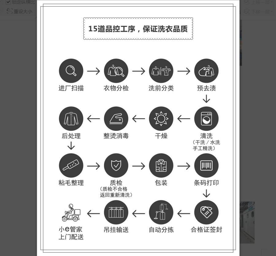 【大牌抢购】全国通用,118抢 e袋洗洗衣套餐:任选三件特惠悠然洗,手机下单,上门取送!