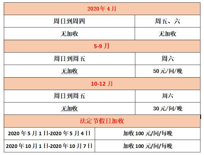 【惠州】4月周末不加收!99元抢惠东海景房!入住不限行!这个夏天敲好玩!