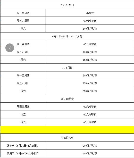 【阳江】买1送1,限量100套,29.9元秒杀海陵岛【2间】双床园景/海景房,人均 4.9元,可拆分入住,每间可住2大1小!