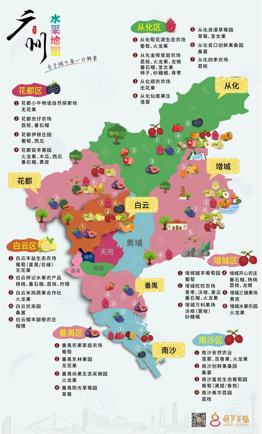 【广州】2020广州版水果护照重磅登场!299元秒杀价值1700多元的全家采摘神器!30家果园,7次任吃,免费带走26斤水果!还有亲子活动哟!
