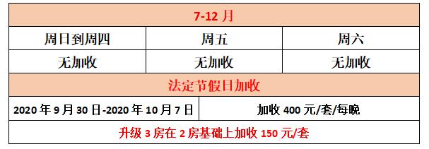 【肇庆】周末无加收,¥299抢!肇庆恒大世纪梦幻城!全新2房1厅+2大2小植物园门票~