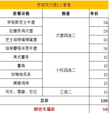 【深圳福田南山两店通用】59元抢思塔克汉堡双人套餐,通用不加价!