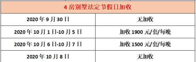 【惠州】国庆专场,1488入住天然居4房真温泉别墅!可碳烤、泡真温泉、打麻将、欢唱KTV、碳炉烧烤、厨房任用,这个国庆聚起来