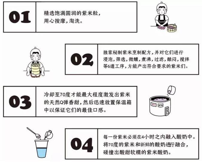 【杭州西溪银泰】¥19.9抢「我是酸奶君」双人餐!嚼着喝的酸奶~带上小伙伴一起吃米!