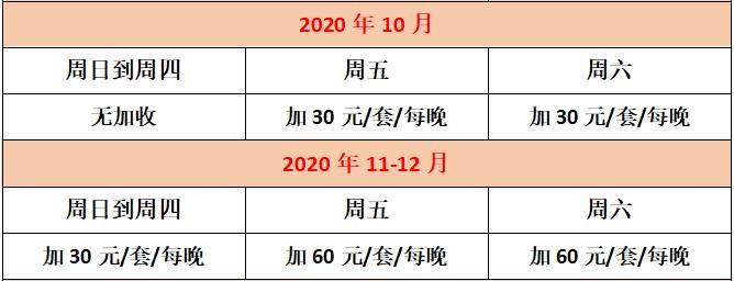 【恩平】69.9元抢恒大泉都双床房+免费停车,这个冬天温泉泡起来!!!