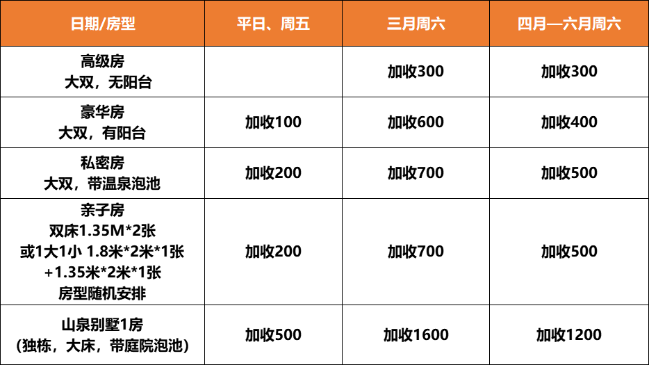 【2021爆款疯抢】¥599抢五星度假酒店从化卓思道高级房!周五不加价!送双人早餐+珍稀氡温泉+儿童乐园!